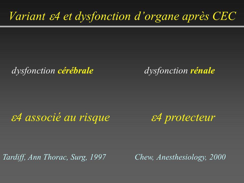 Variant e4 et dysfonction d'organe après CEC