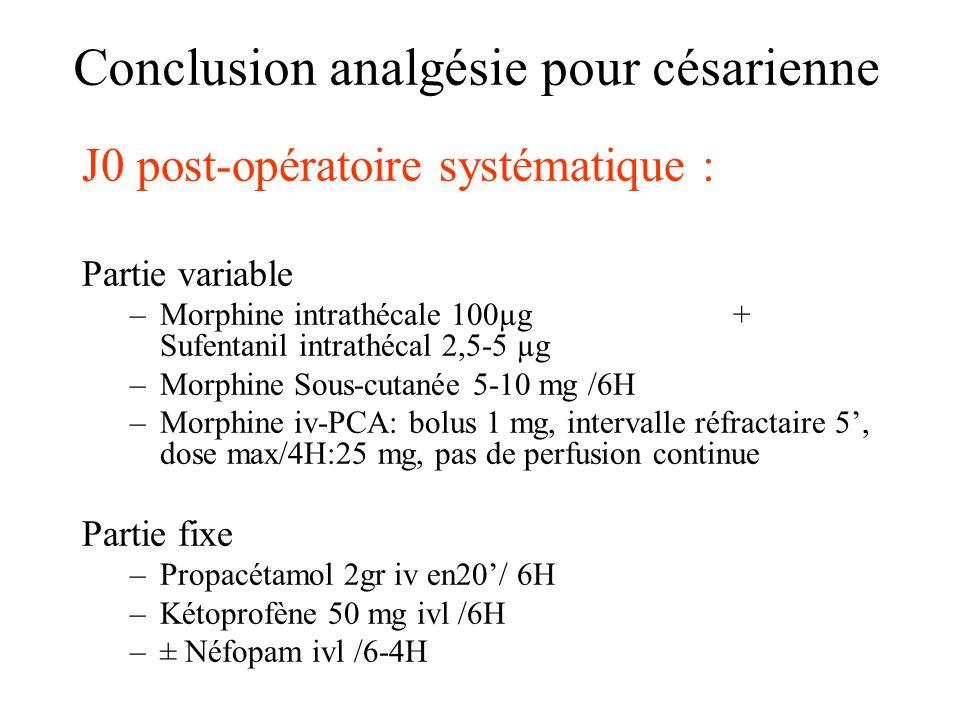 Conclusion analgésie pour césarienne