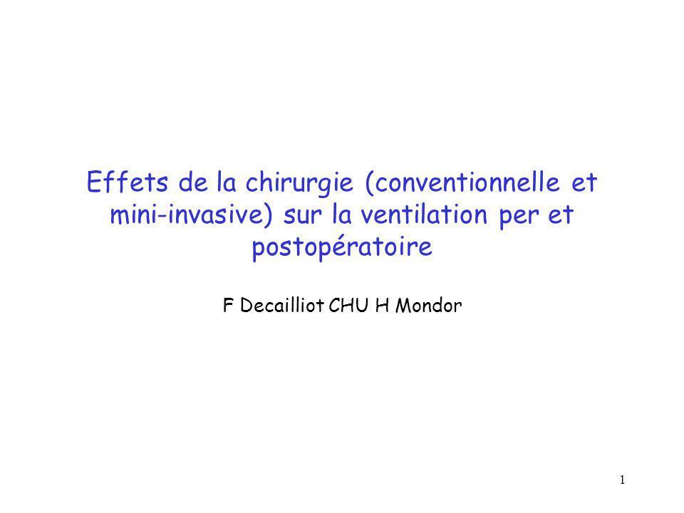 F Decailliot CHU H Mondor