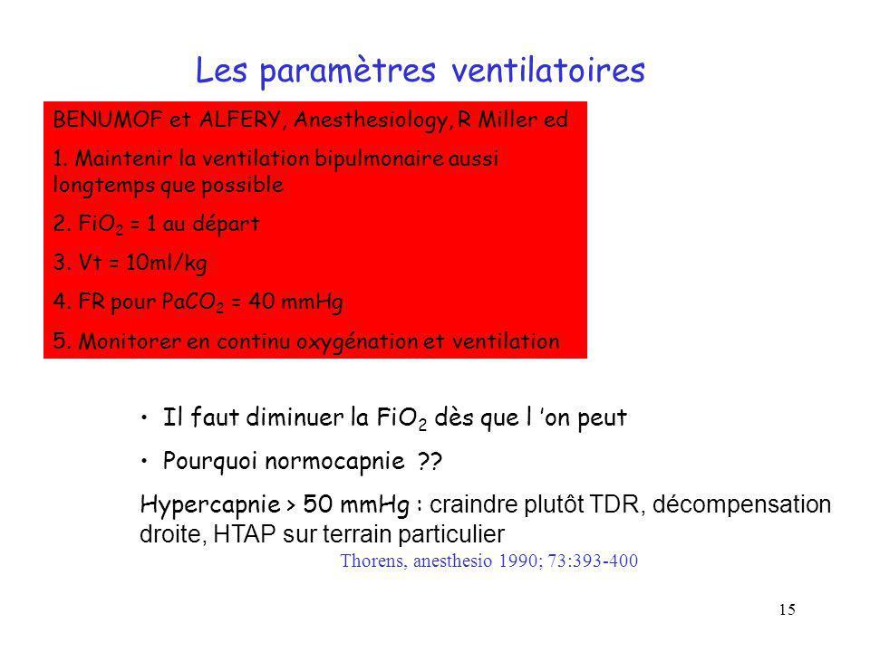 Les paramètres ventilatoires