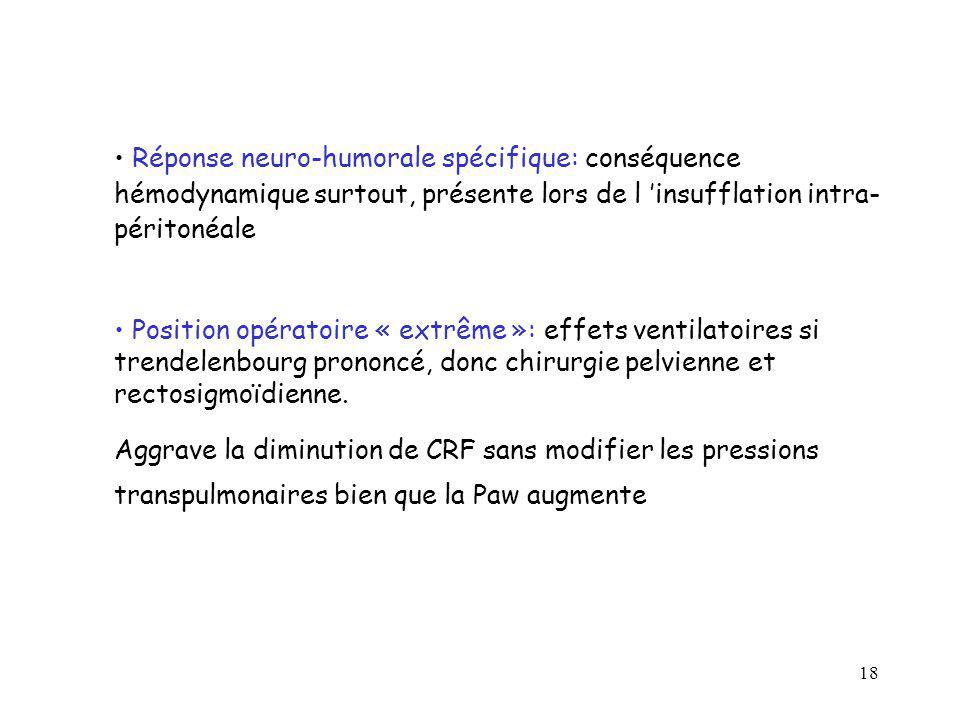 Réponse neuro-humorale spécifique: conséquence hémodynamique surtout, présente lors de l 'insufflation intra-péritonéale