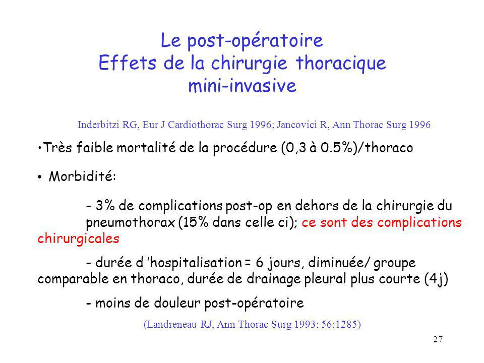 Le post-opératoire Effets de la chirurgie thoracique mini-invasive
