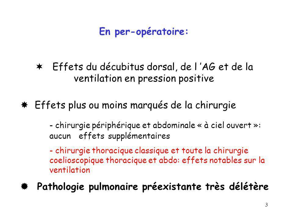 En per-opératoire:  Effets du décubitus dorsal, de l 'AG et de la ventilation en pression positive