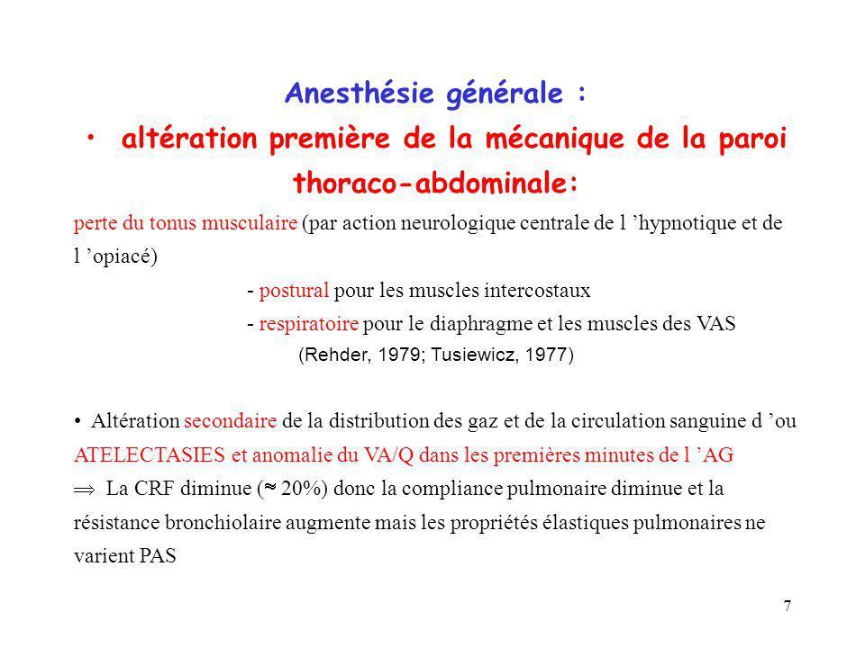 altération première de la mécanique de la paroi thoraco-abdominale: