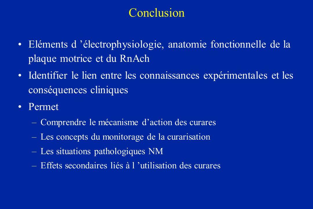 Conclusion Eléments d 'électrophysiologie, anatomie fonctionnelle de la plaque motrice et du RnAch.