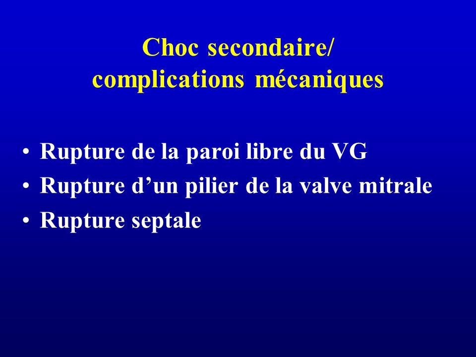 Choc secondaire/ complications mécaniques