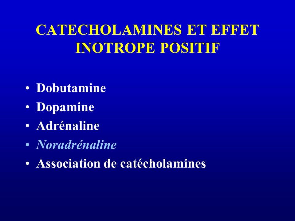 CATECHOLAMINES ET EFFET INOTROPE POSITIF