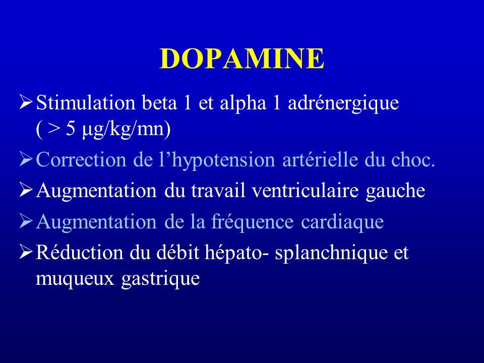 DOPAMINE Stimulation beta 1 et alpha 1 adrénergique ( > 5 μg/kg/mn)