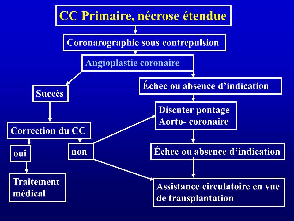 CC Primaire, nécrose étendue