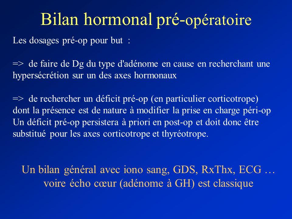 Bilan hormonal pré-opératoire