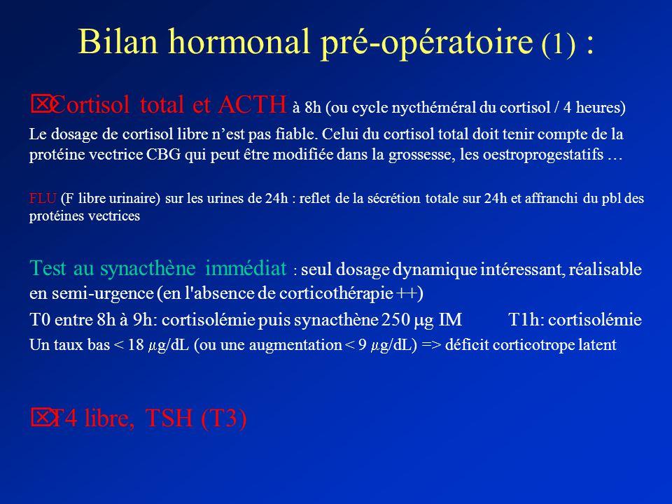 Bilan hormonal pré-opératoire (1) :