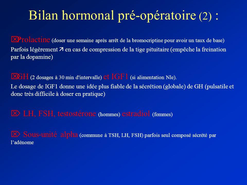 Bilan hormonal pré-opératoire (2) :