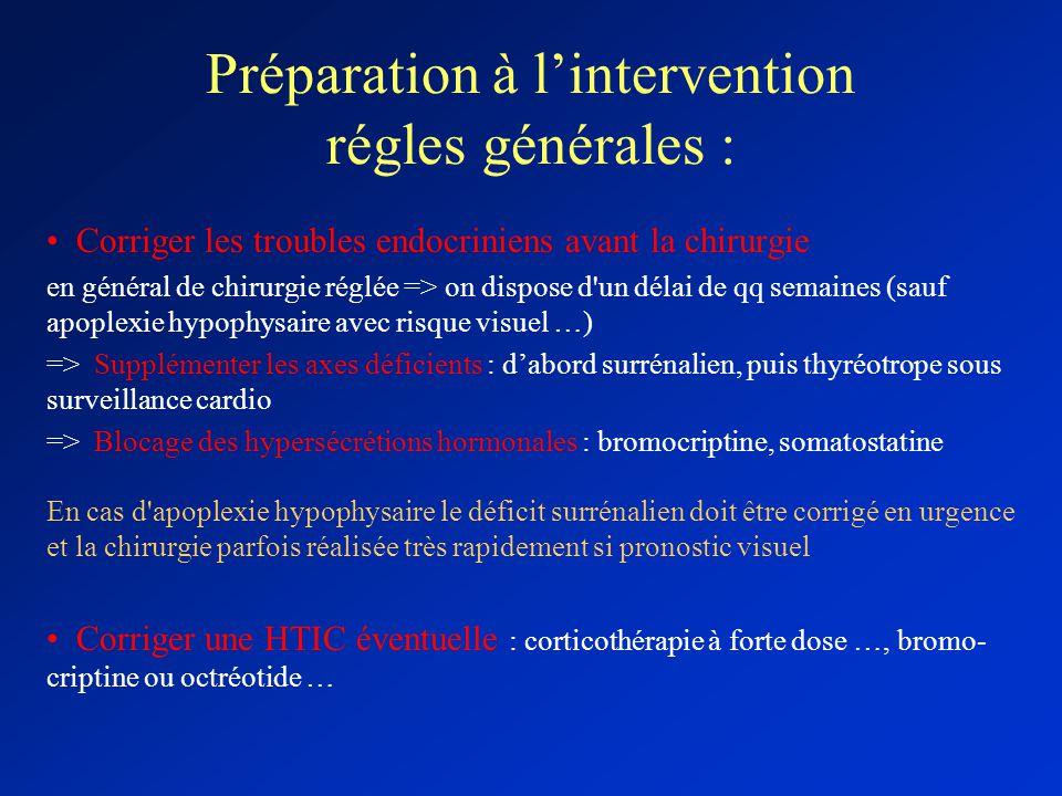 Préparation à l'intervention régles générales :