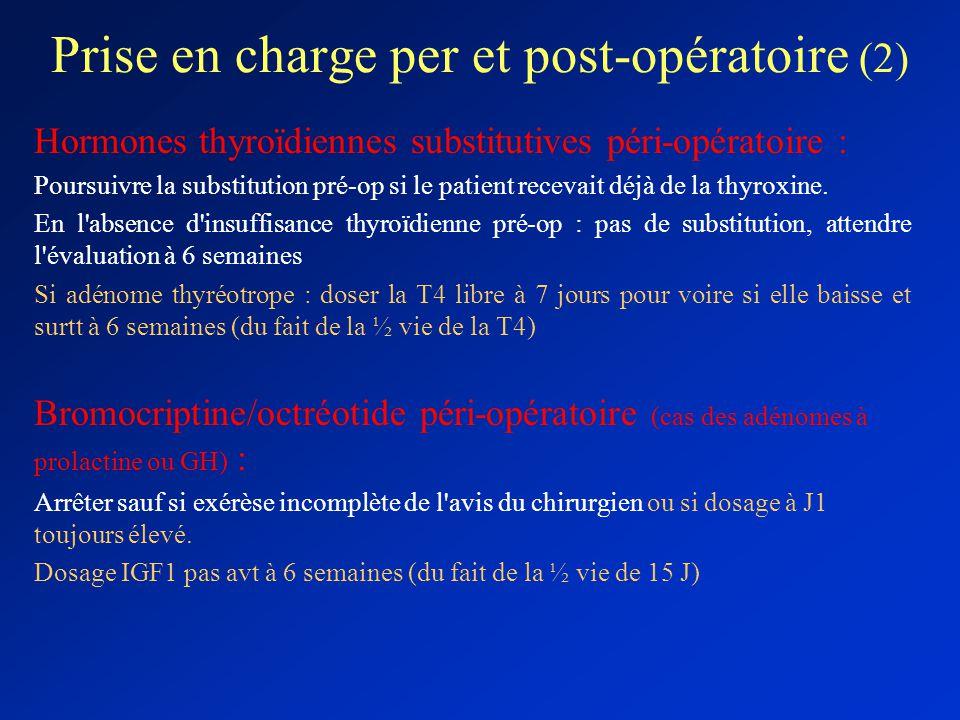 Prise en charge per et post-opératoire (2)