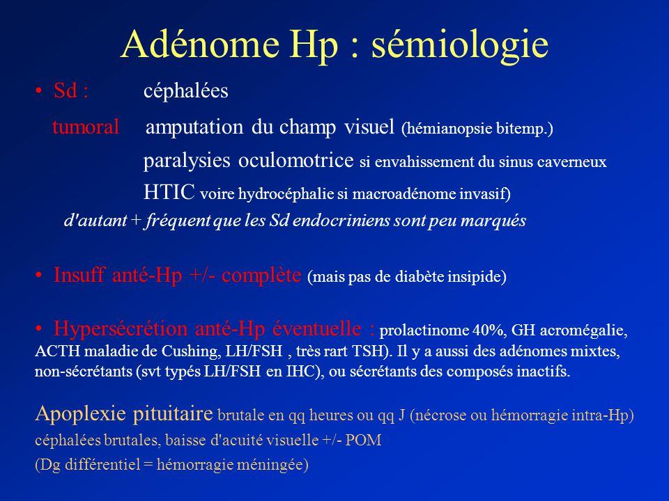 Adénome Hp : sémiologie