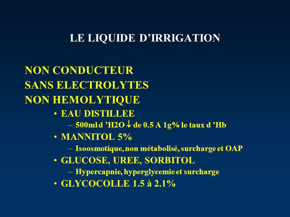 LE LIQUIDE D'IRRIGATION