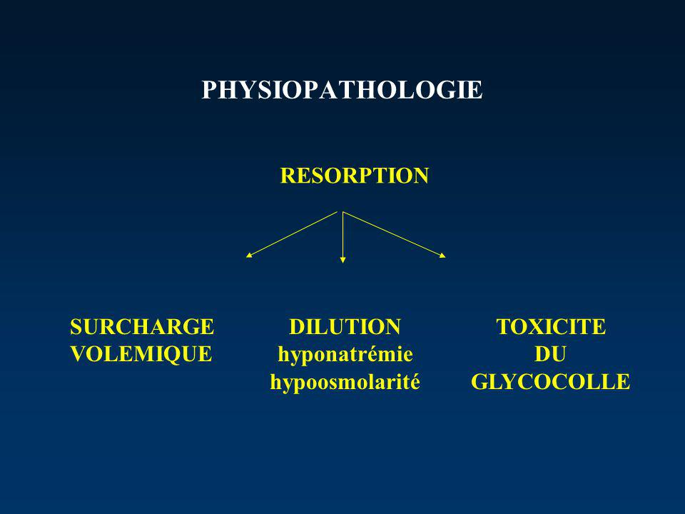 PHYSIOPATHOLOGIE RESORPTION SURCHARGE VOLEMIQUE DILUTION hyponatrémie