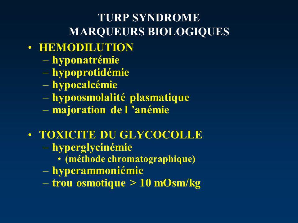 TURP SYNDROME MARQUEURS BIOLOGIQUES
