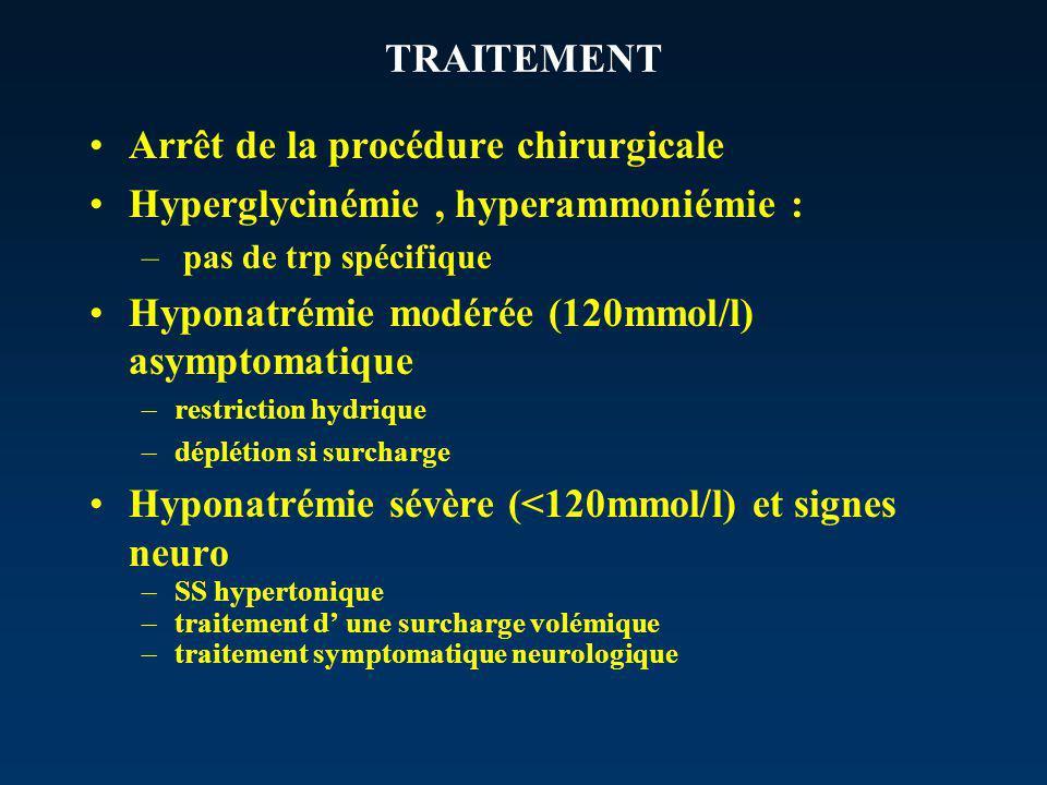 Arrêt de la procédure chirurgicale Hyperglycinémie , hyperammoniémie :