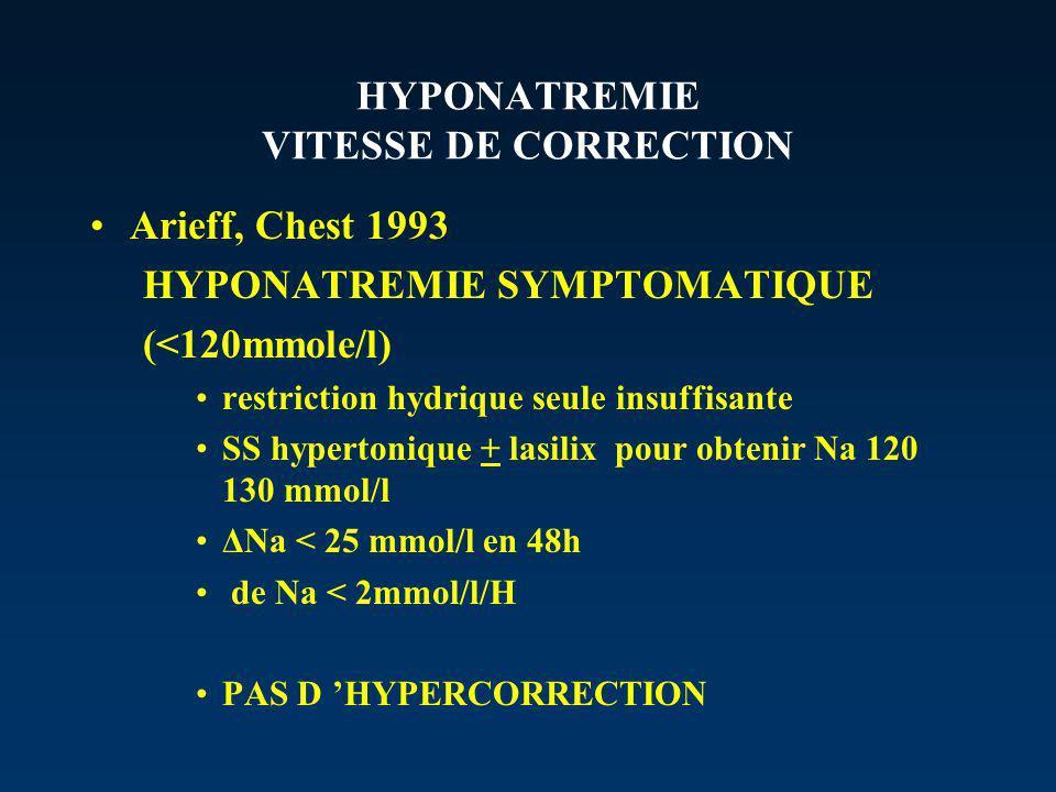 HYPONATREMIE VITESSE DE CORRECTION