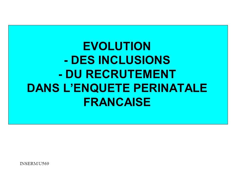 EVOLUTION - DES INCLUSIONS - DU RECRUTEMENT DANS L'ENQUETE PERINATALE FRANCAISE