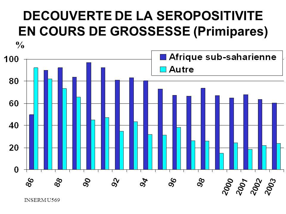 DECOUVERTE DE LA SEROPOSITIVITE EN COURS DE GROSSESSE (Primipares)
