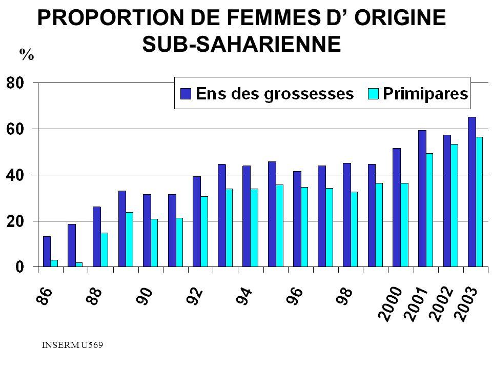 PROPORTION DE FEMMES D' ORIGINE SUB-SAHARIENNE
