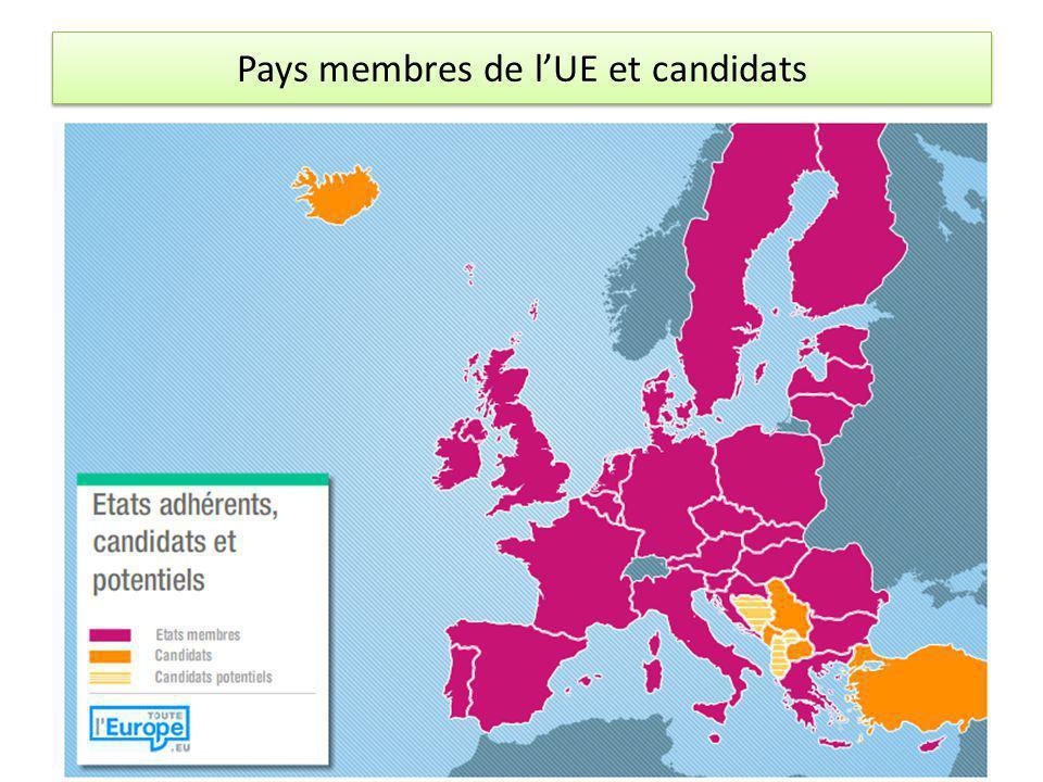 Pays membres de l'UE et candidats