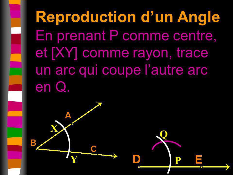 Reproduction d'un Angle