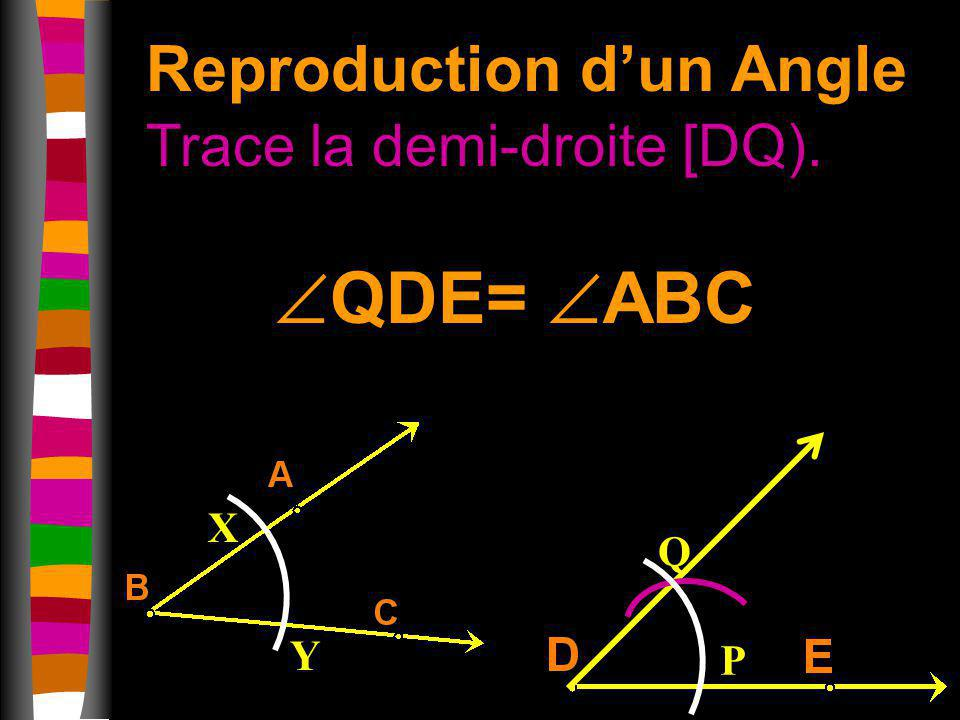 Reproduction d'un Angle