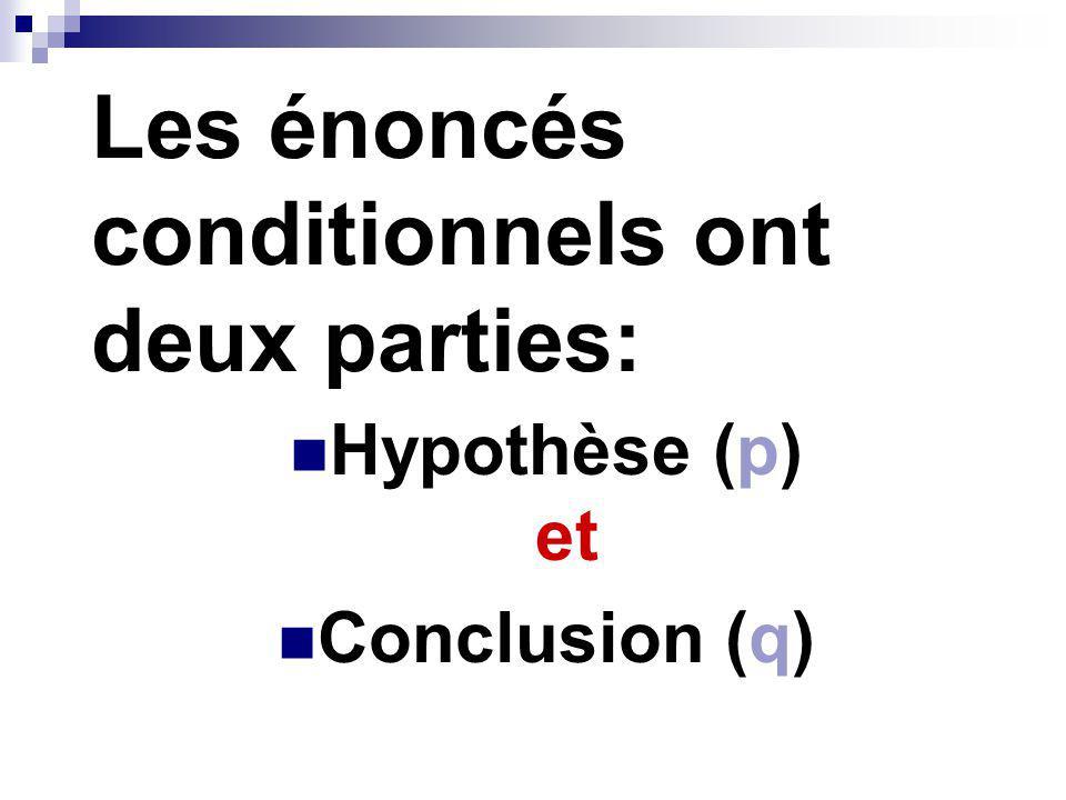Les énoncés conditionnels ont deux parties: