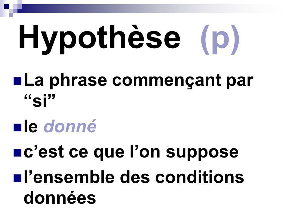 Hypothèse (p) La phrase commençant par si le donné