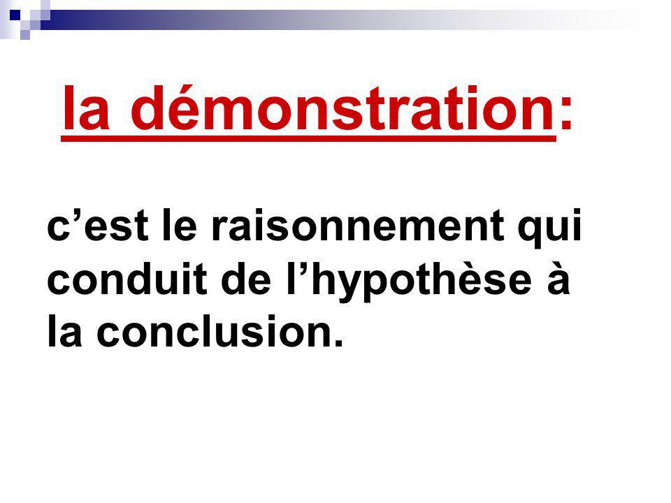la démonstration: c'est le raisonnement qui conduit de l'hypothèse à la conclusion.