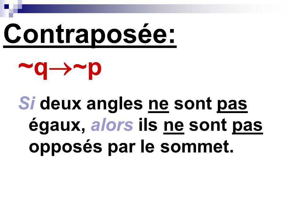 Contraposée: ~q~p Si deux angles ne sont pas égaux, alors ils ne sont pas opposés par le sommet.