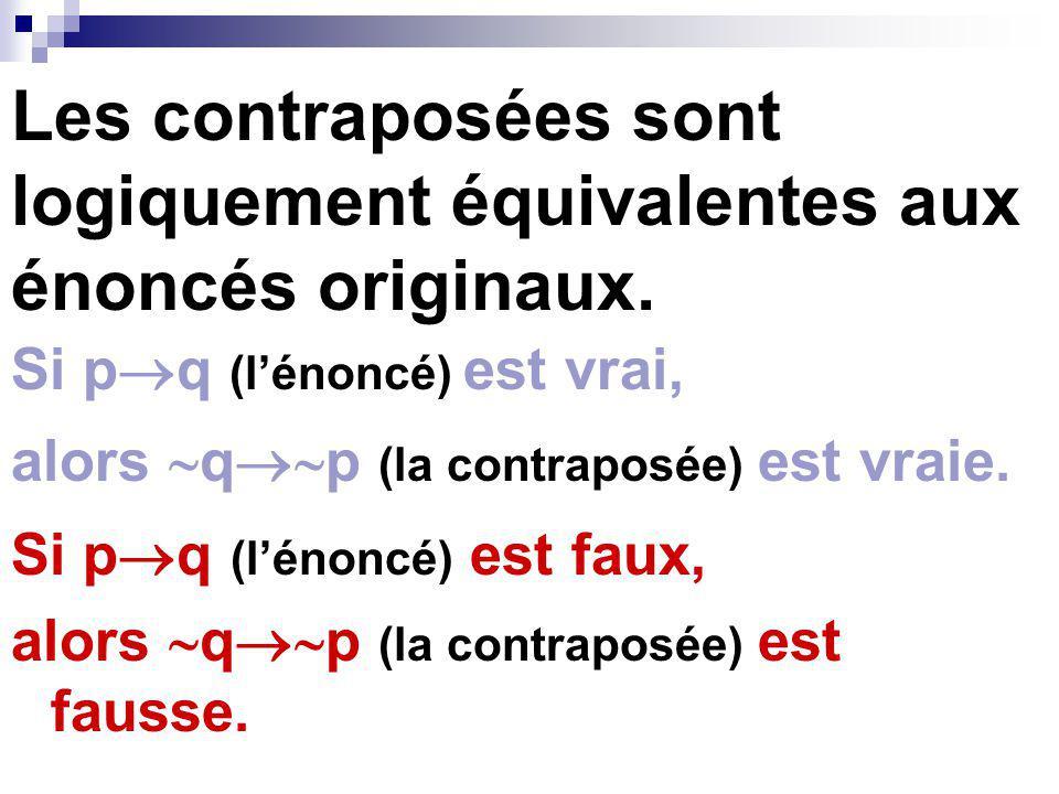 Les contraposées sont logiquement équivalentes aux énoncés originaux.