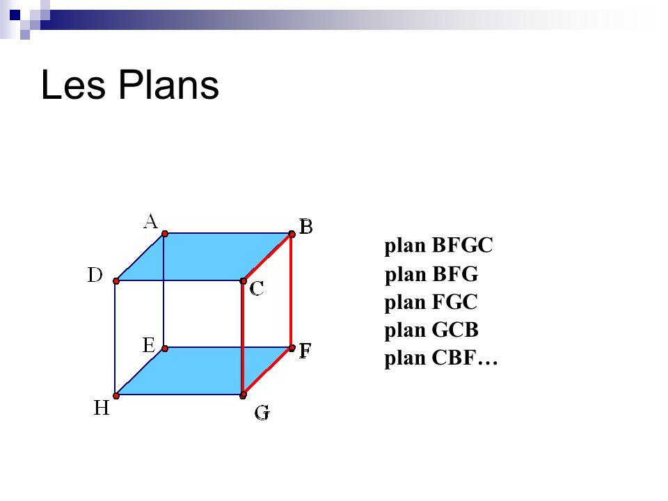 Les Plans plan BFGC plan BFG plan FGC plan GCB plan CBF…
