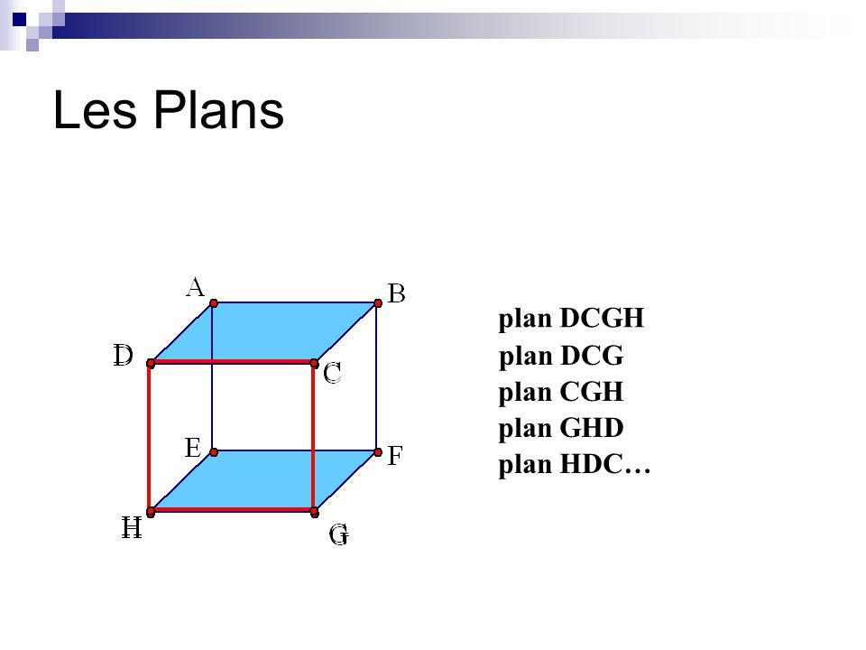 Les Plans plan DCGH plan DCG plan CGH plan GHD plan HDC…
