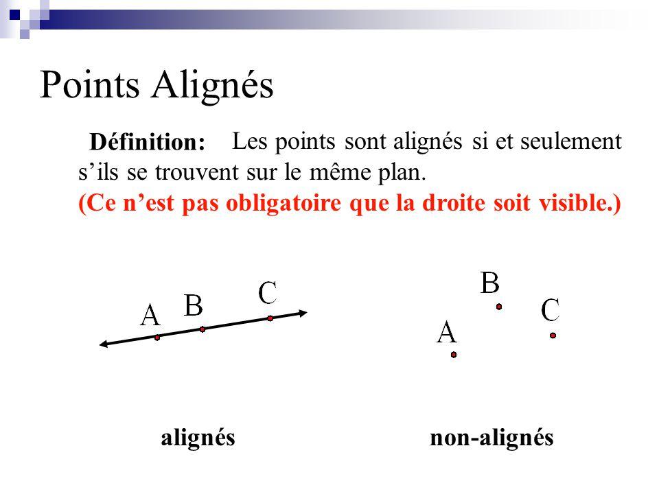 Points Alignés Les points sont alignés si et seulement s'ils se trouvent sur le même plan. (Ce n'est pas obligatoire que la droite soit visible.)