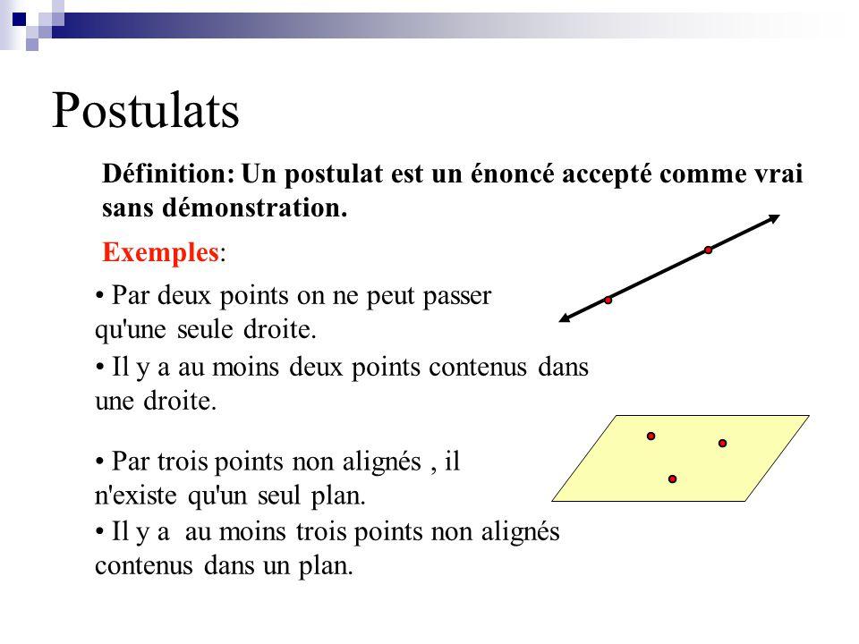 Postulats Définition: Un postulat est un énoncé accepté comme vrai sans démonstration. Exemples: