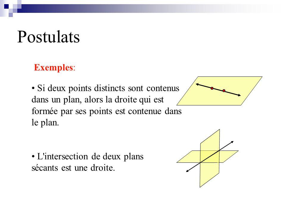 Postulats Exemples: Si deux points distincts sont contenus dans un plan, alors la droite qui est formée par ses points est contenue dans le plan.