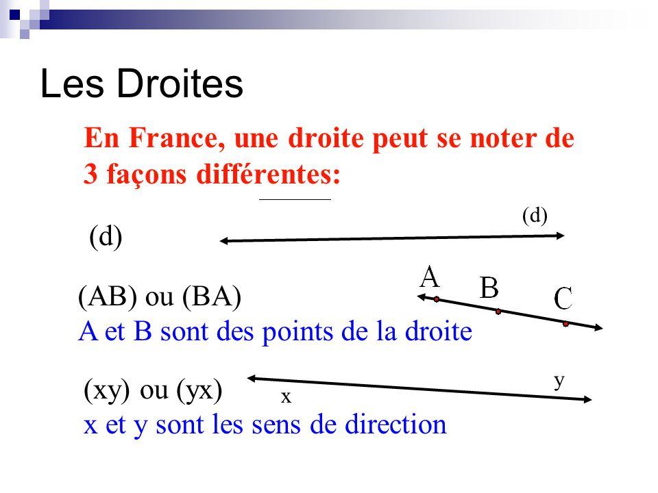 Les Droites En France, une droite peut se noter de 3 façons différentes: (d) (d) (AB) ou (BA) A et B sont des points de la droite.