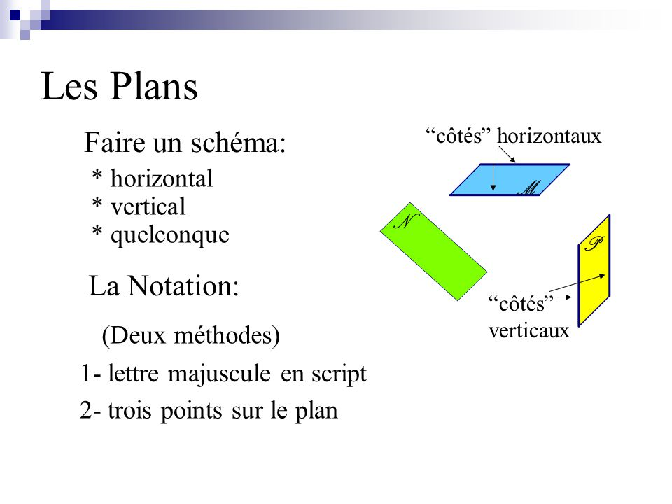 Les Plans Faire un schéma: La Notation: * horizontal M * vertical N