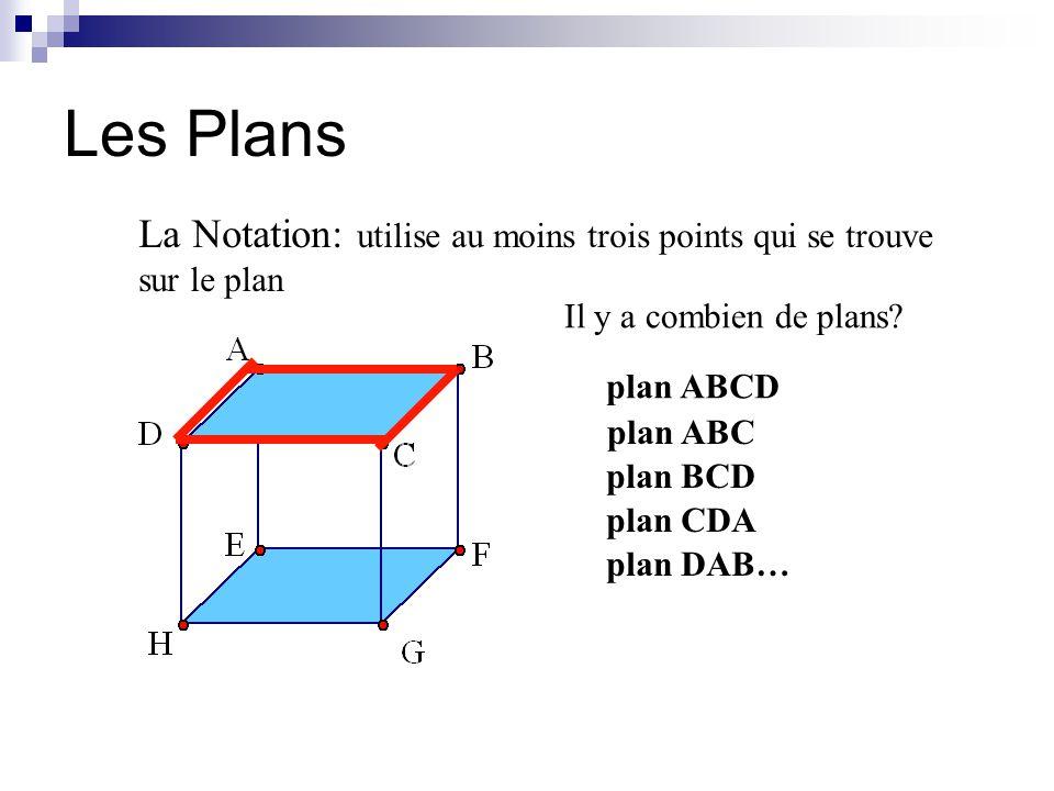 Les Plans La Notation: utilise au moins trois points qui se trouve sur le plan. Il y a combien de plans