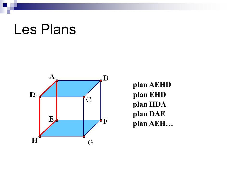 Les Plans plan AEHD plan EHD plan HDA plan DAE plan AEH…