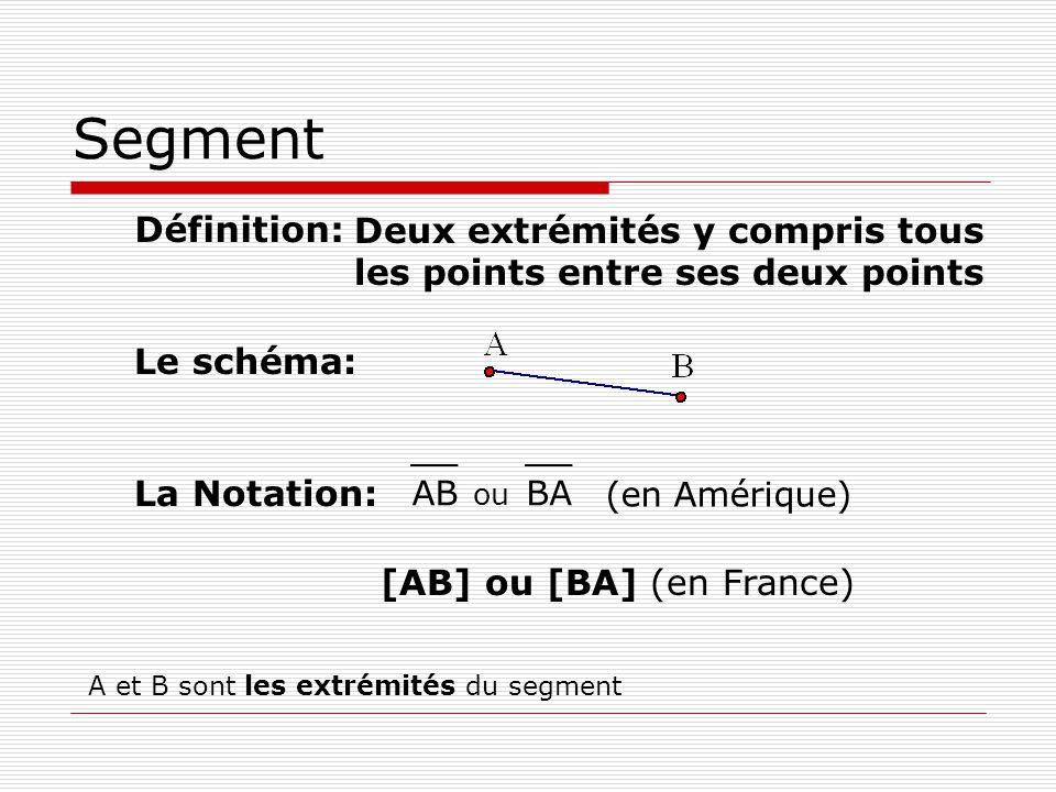 Segment Définition: Deux extrémités y compris tous les points entre ses deux points. Le schéma: La Notation: