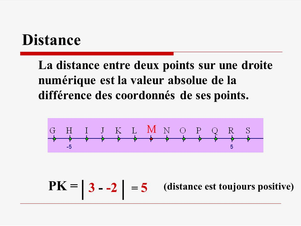 Distance La distance entre deux points sur une droite numérique est la valeur absolue de la différence des coordonnés de ses points.