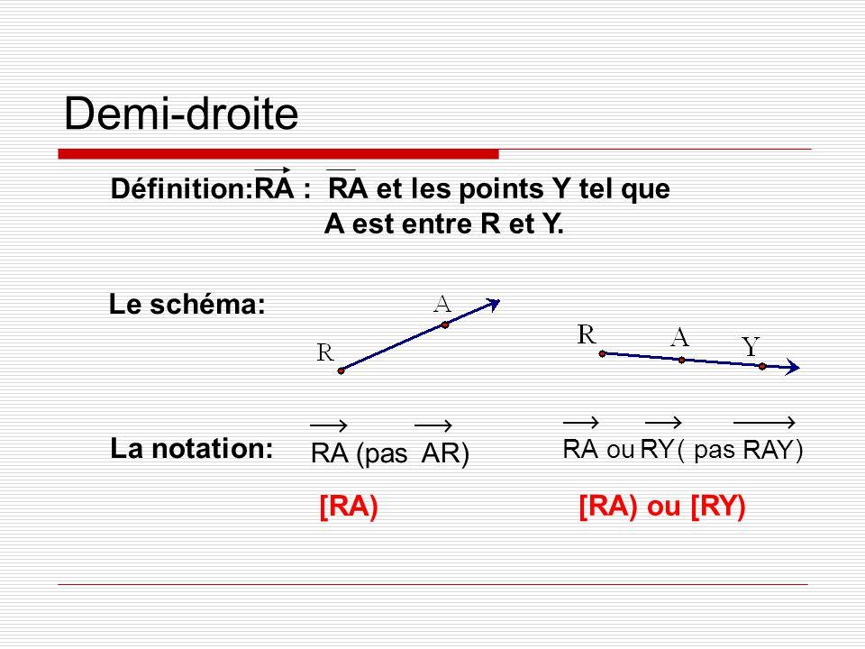 Demi-droite Définition: RA : RA et les points Y tel que