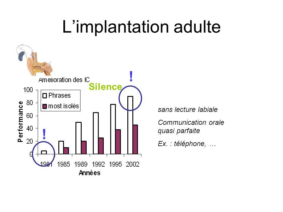 L'implantation adulte