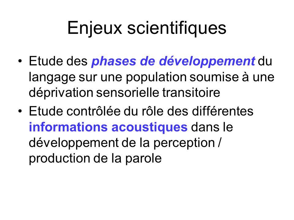 Enjeux scientifiques Etude des phases de développement du langage sur une population soumise à une déprivation sensorielle transitoire.