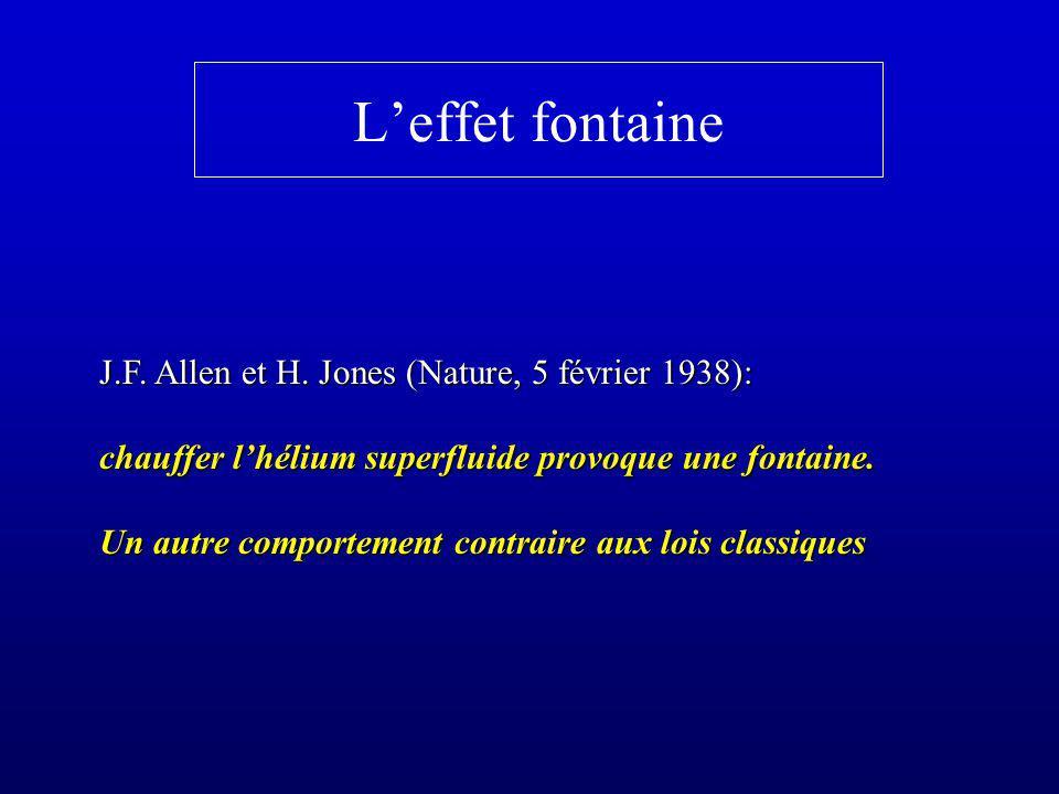 L'effet fontaine J.F. Allen et H. Jones (Nature, 5 février 1938):